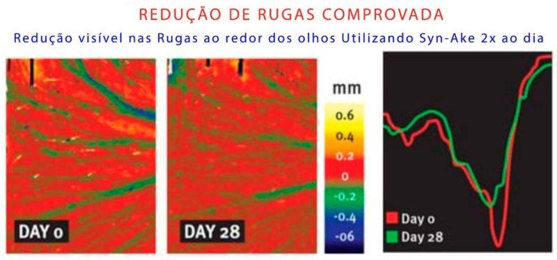 oligo-nerox veneno de cobra oligo nerox tulipia